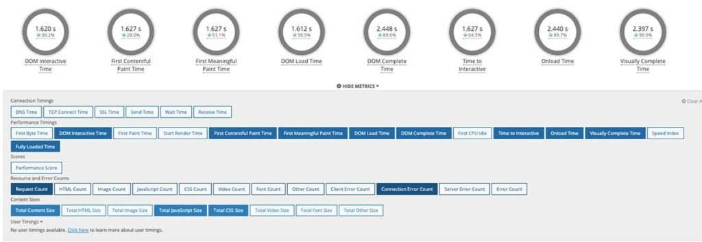 The Rigor platform tracks, trends, and alerts on over 40 performance metrics.